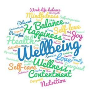 Wellbeing-Word-Cloud-White-Background-jpg1-300x300.jpg